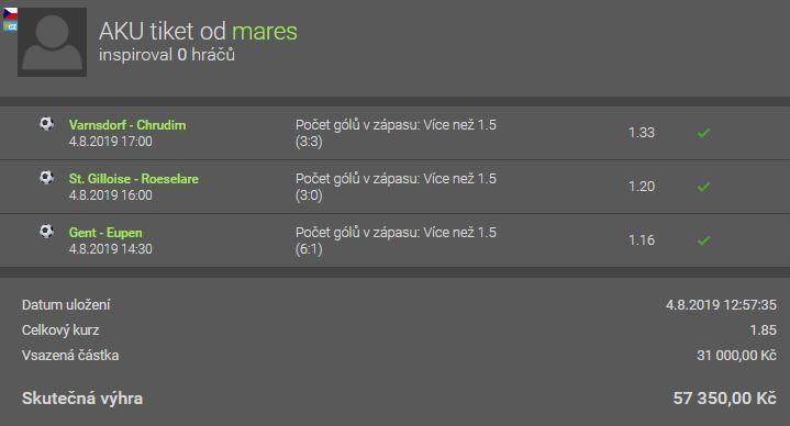 První srpnové tikety: Výhra Trnavy za 117K, rekordem tenisová nálož ve výši 430.000,- Kč